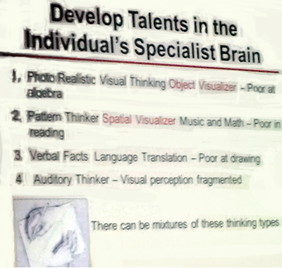 Individual Specialist Brains